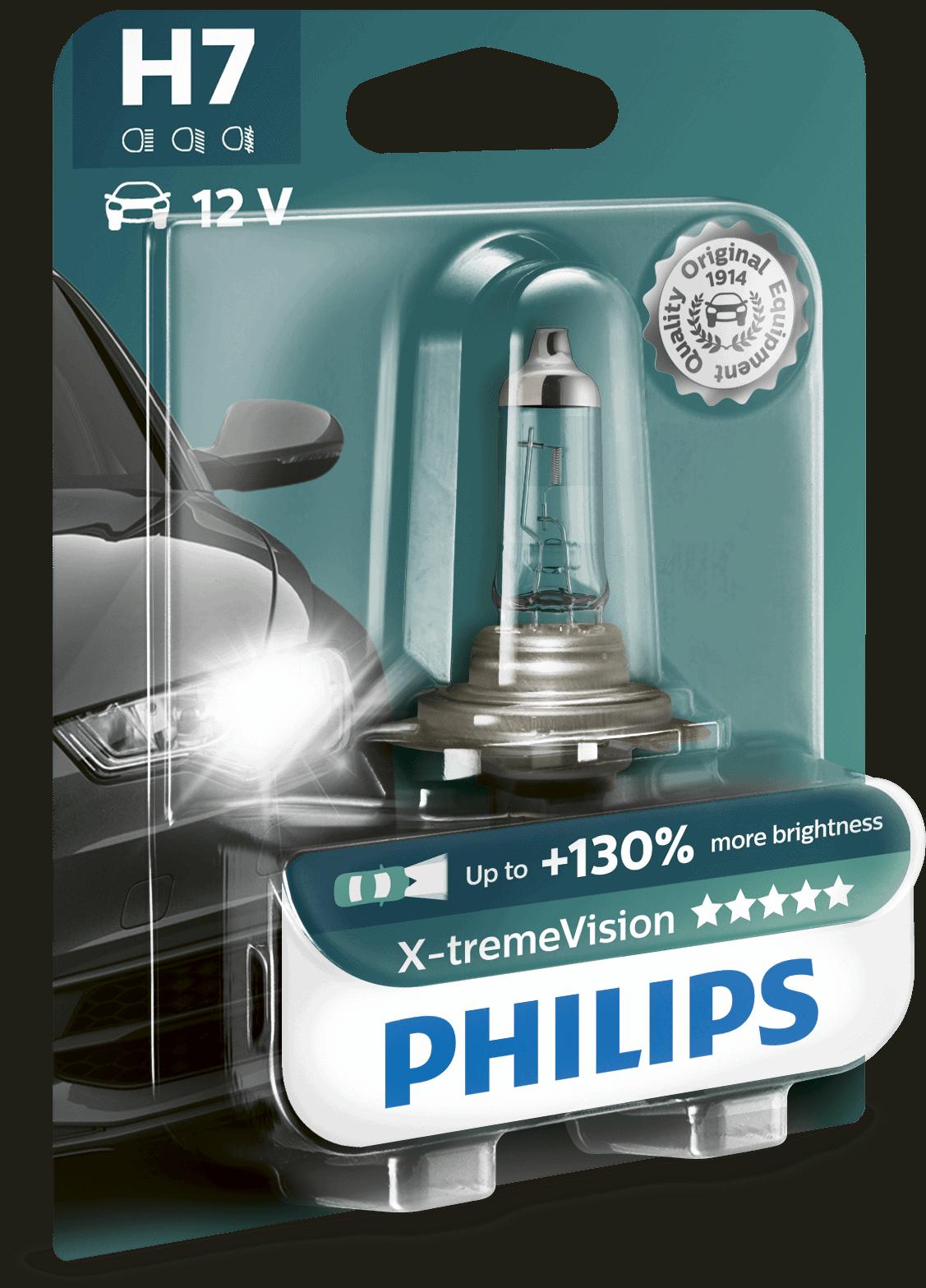 Philips auto bulb guide